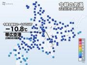 北海道・帯広空港で−10.8℃ 全国で今季初の−10℃以下に
