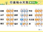 三連休の天気(東日本編) 勤労感謝の日は関東・東海でお出かけ日和