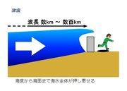 侮ってはいけない「津波1メートル」の脅威 東日本大震災の教訓を伝える声も