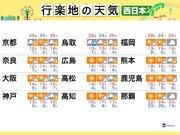 三連休の天気(西日本編) 紅葉のメッカ京都も晴れてお出かけ日和に