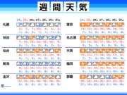 週間天気予報 三連休が強い寒気のピーク