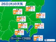 東京は冷たい雨から一転、明日26日(木)は晴れて寒さ和らぐ