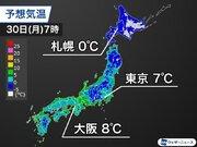 明日30日(月)は全国的に寒い朝 東京は今季最低に迫る7℃予想