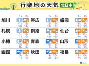 週末の天気(北日本編) お出かけは日曜日がおすすめ