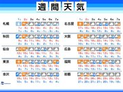 週間天気 週末の西日本・東日本は紅葉狩り日和