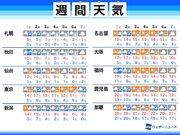 週間天気予報 週明けは広範囲で雨 その後は冬の天気に