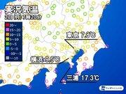 関東 南風の有無で気温に格差 沿岸部は20℃近くまで上昇