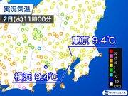東京は昼でも気温一桁で真冬並みの寒さ 午後は雨が降り体感温度さらに低下