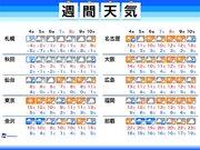 週間天気 北日本は暴風雪に警戒 寒さも本格化