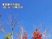 関東はカラッと冬晴れで空気乾燥 東京は3日ぶりに湿度30%台まで低下