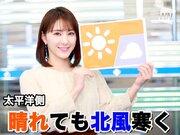 12月4日(金)朝のウェザーニュース・お天気キャスター解説