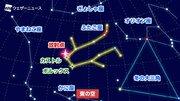 3大流星群のひとつ「ふたご座流星群」 来週末活動ピークに