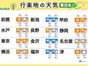 週末の天気(東日本編) 今季一番の寒気で冬の寒さ、北陸は雪の可能性も