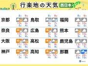 週末の天気(西日本編) 強い寒気で一桁台の寒さ、山陰は積雪の恐れも