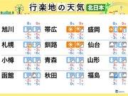 週末の天気(北日本編) 寒波襲来で積雪急増の恐れ