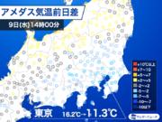 東京は昨日から5℃ダウン 明日は午前中に雨で寒さ続く
