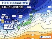 来週は冬将軍で西日本も初雪の可能性、気温一桁の寒さに