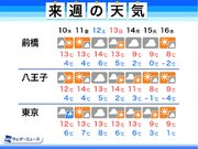東京はスッキリ晴れる日少ない 来週は真冬の寒さに