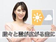 あす12月11日(水)のウェザーニュース・お天気キャスター解説