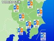 東京など関東で午前中は冷たい雨 午後は天気回復