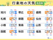 週末の天気(北日本編) 雪から雨へと変化