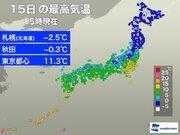 北海道は昼間も氷点下 この先も全国的に寒さ続く