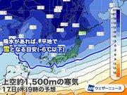気温週間予報 東京や名古屋でも0℃前後の冷え込みに