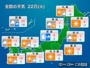 明日22日(火)の天気 関東以西は穏やかな晴れ 北陸は雨で路面悪化に注意