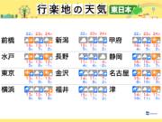 三連休の天気(東日本編) お出かけは連休最終日がおすすめ