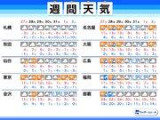 週間天気 仕事納めは広く雨や雪 年末年始は日本海側で大雪警戒
