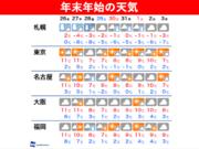 年末年始の天気 冬将軍が日本滞在 雪と寒さの年越しに