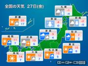 今日27日(金)の天気 北風強まり夜ほど寒く 東北は大雪注意