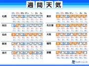 週間予報・年末年始の天気 大晦日は冬の嵐 極寒の年越し