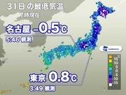 東京都心で「初氷」観測 千葉や仙台では今季最低気温を記録