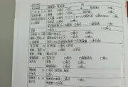 日本初の受刑者専用求人誌『Chance!!』がスゴイ 付属の履歴書には「指詰めの有無」「再犯の可能性について」の記入欄も
