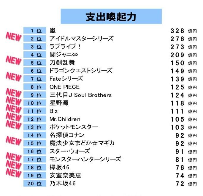 https://news.biglobe.ne.jp/entertainment/0129/4661215541/20190129102608803_thum630.jpg