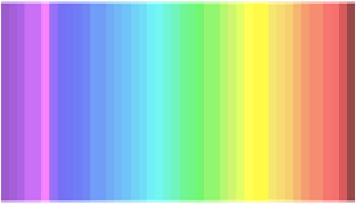色覚テストの画像