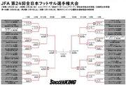 JFA 第24回全日本フットサル選手権大会 決勝は名古屋対立川・府中に決定!