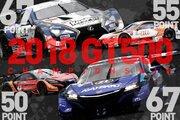 スーパーGT最終戦ポイント早見表:GT500は一騎討ちの様相。RAYBRIGかKeePerか、はたまた......!?