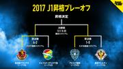 J1昇格を懸けた熱き戦い…プレーオフ決勝は3位名古屋対4位福岡に