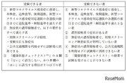 【高校受験2021】福島県立高、コロナ対応選抜2回新設