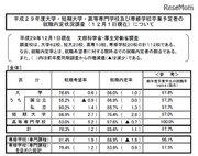 H29年度大卒生、12月時点での内定率は過去最高の86%