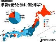 手袋、西日本は「はめる」、東日本は「する」、「はく」のは北海道...だけではなかった?