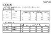 【センター試験2018】追・再試験受験状況、科目別受験者数など
