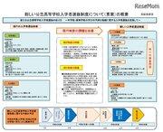 秋田県公立高入試新制度でパブコメ…前期・一般を同一実施