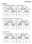 【高校受験2019】神奈川県公立高の出願状況・倍率(1/30)横浜翠嵐2.22倍・湘南1.82倍など