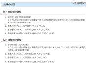 【高校受験2019】千葉県私立高、後期選抜の志願状況・倍率(1/29時点)市川9.93倍