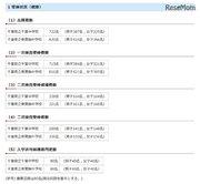 【中学受験】千葉県立千葉・東葛飾中の検査実施状況、繰上げ合格は2/7までに決定可能性