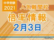 【中学受験2021】解答速報情報(2/3版)浅野、慶應中等部、筑駒