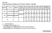 【中学受験2021】都立中高一貫校、一般枠定員は小石川159人・白鴎135人